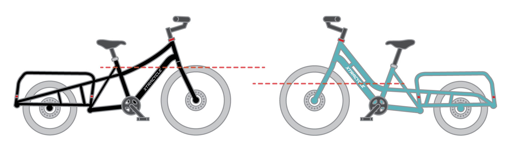 Diagram showing the difference between the Edgerunner Swoop and Classic frame shapes
